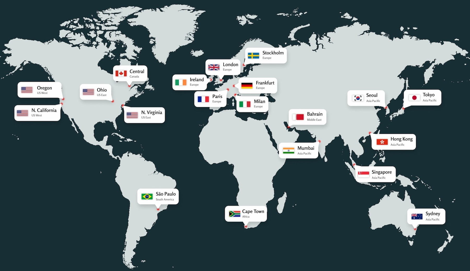 Monitoring your website from all around the world.